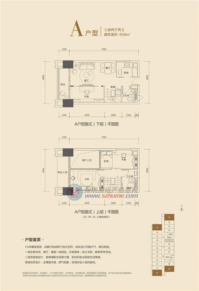 """笔者统计了""""2016深圳小户型商务公寓一览表"""""""